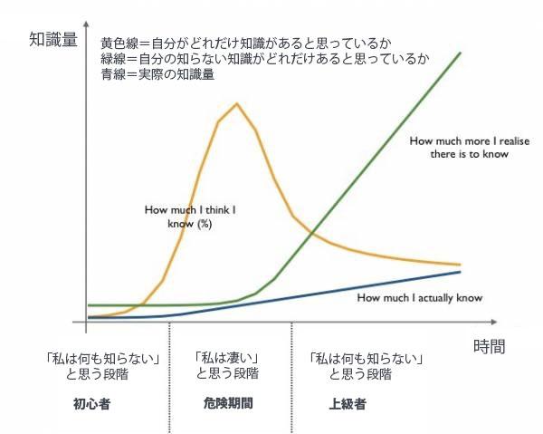 photo-graph