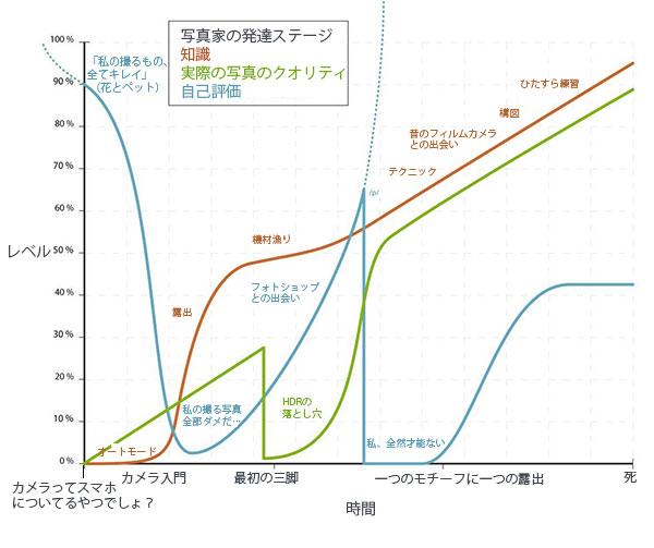 photo-graph2
